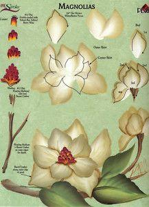 donna dewberry rtg | Magnolias RTG Worksheet for Binder by Donna Dewberry | eBay
