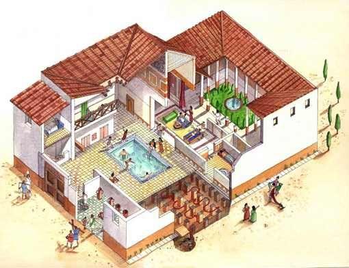 Some Comfy Roman Villas Roman House Ancient Roman Houses Roman Villa