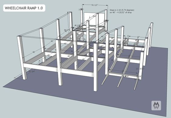 Building A Wheelchair Ramp Build A Wheelchair Ramp Pinterest Wheelchairs Tags And