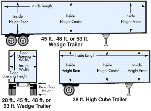 Trailer Dimensions for Van Boxes Tiny House Shipping Containers