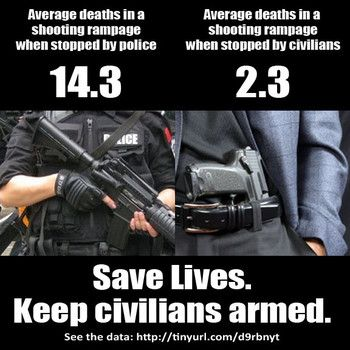 Opinions on gun control as a social issue?