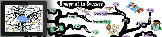 The Blueprint to Success