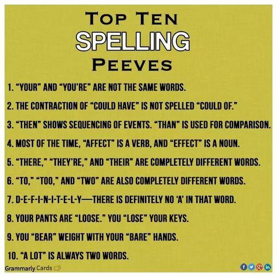 Grammar- Spelling Pet Peeves Poster