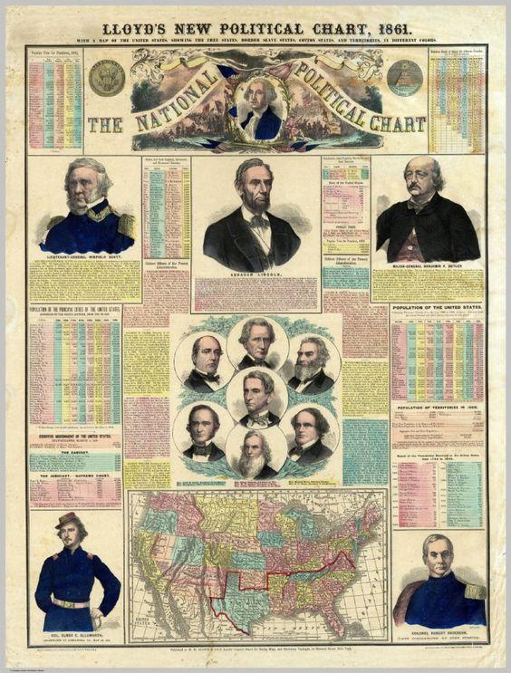 Posters infográficos antes da era digital: 15 exemplos