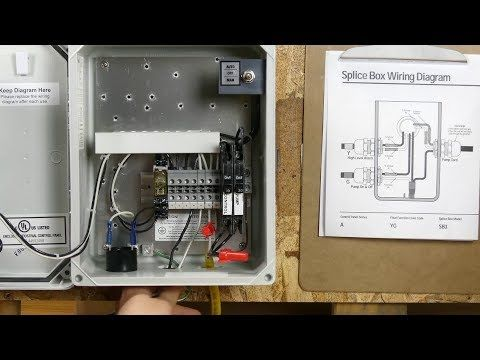 How To Wire An Orenco A Series Control Panel Wastewater Treatment Systems Control Panel Wire