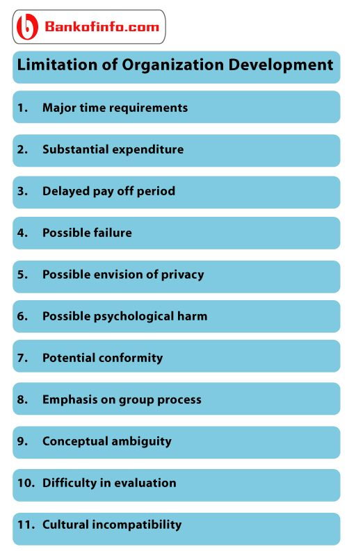 13 Limitation \/ advantages of Organization development - psychological evaluation
