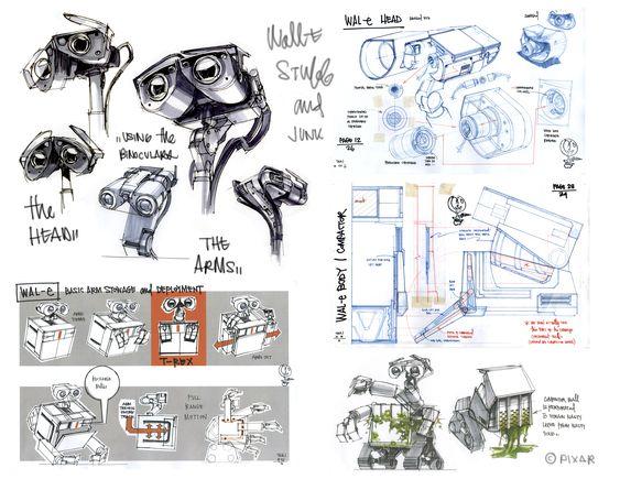 Wall-e Design