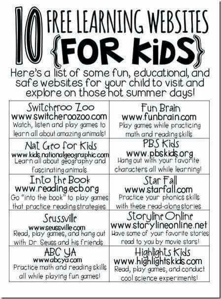 Free Learning Websites for Kids: