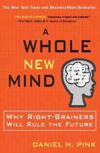 Are you a right brain thinker or do you use your left brain?