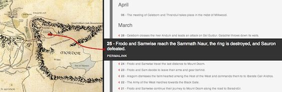 Lord of the Rings Project--includes map, timeline, and family tree