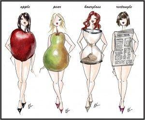 La #forma del cuerpo está determinada por el tipo de hormona que rige en su metabolismo.#mujer vía @Diesalud