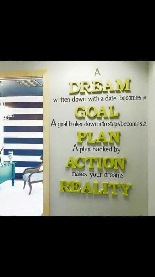 This A Great Reminder/encourager On How To Turn Your Wants And Dreams Into  A Reality. I Think This Would Be A Good Poster To Hang Inside My Office U2026