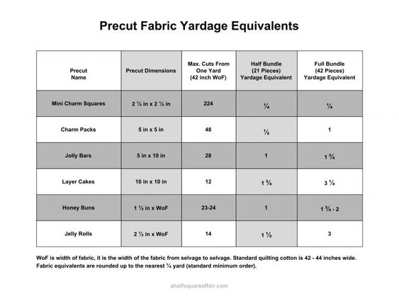 Tips For Working With Precut Fabrics - A Half Square Affair