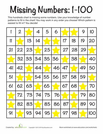 Missing Numbers: 1-100 | Pinterest | Free printables, Fit and ...