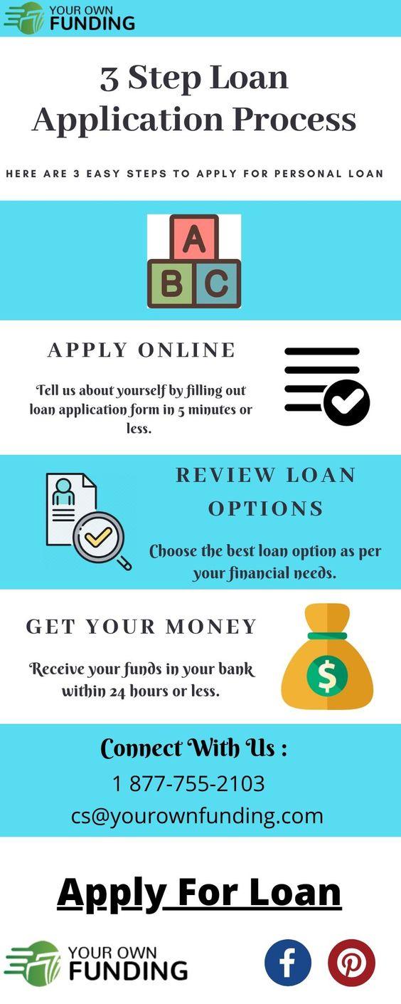 Loan Application Process In 2020 Loan Application How To Apply Personal Loans