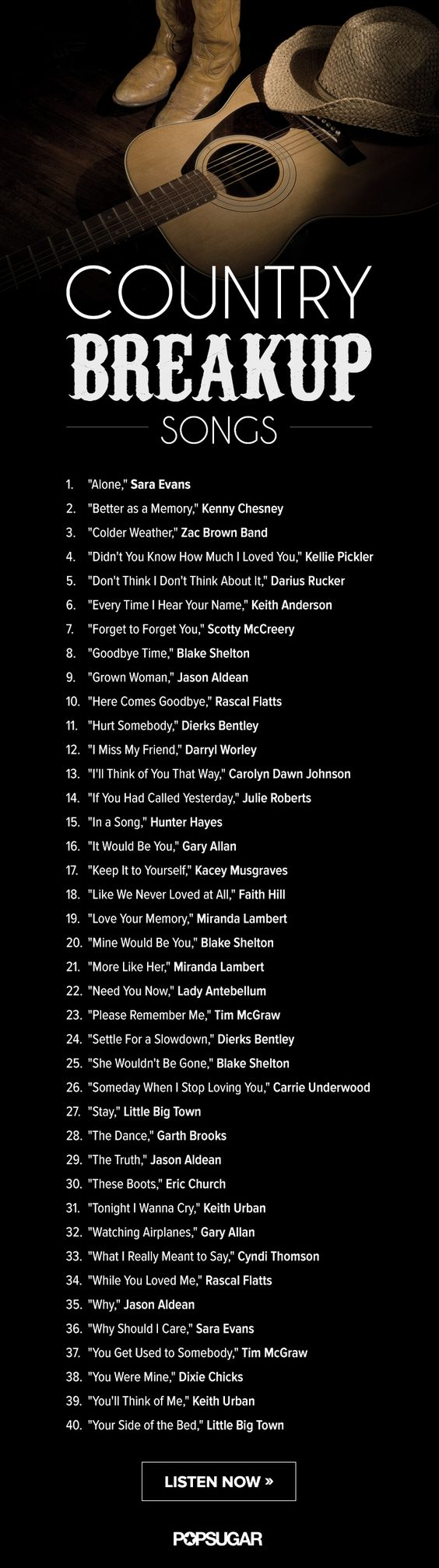40 country breakup songs for a good cry itunes awesome for Sad country music videos that make you cry