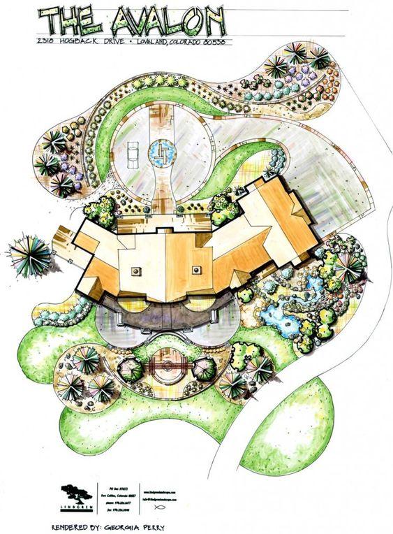 Beautiful Landscape Architecture Plan hdg landscape design - full property landscape design rendering