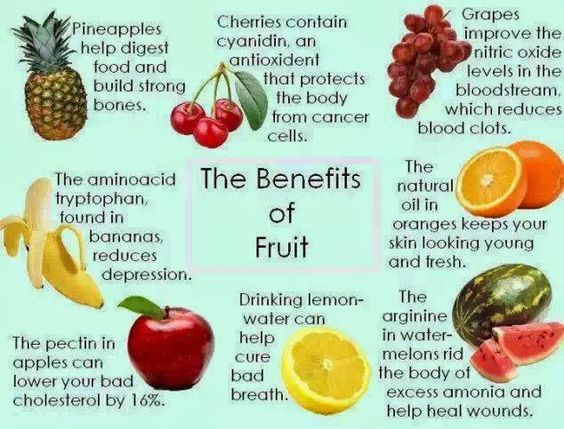 eating more fruits benefits සඳහා පින්තුර ප්රතිඵල