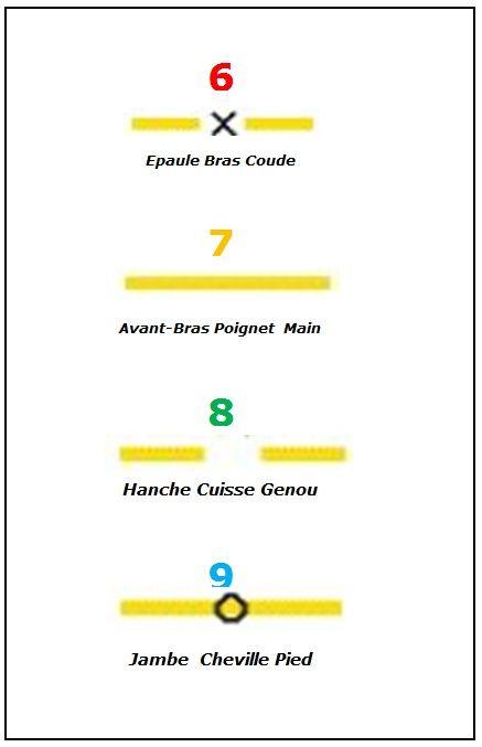 Alliances sensations corporelles 6eeaeac94f9b347307a73e0f8a585a16