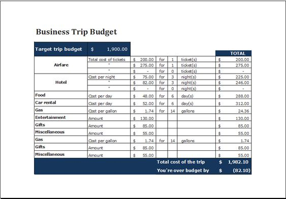 Business Trip Budget Template At XltemplatesOrg  Microsoft