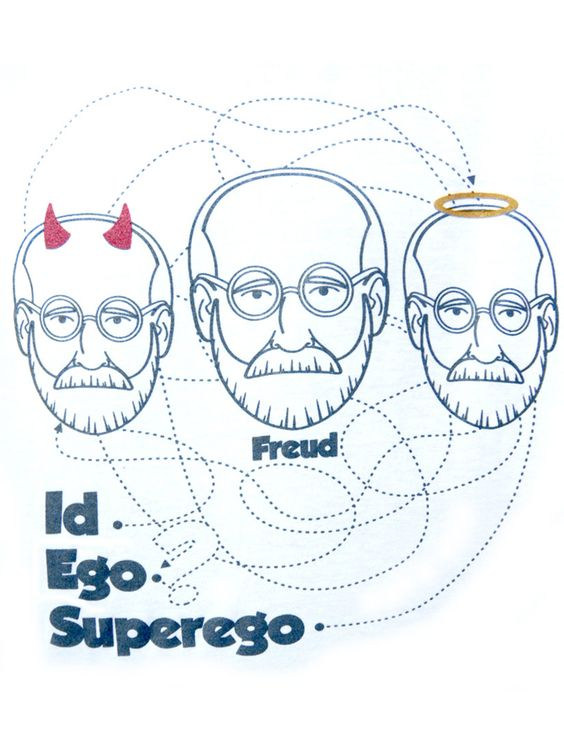 Printables Freud Ego Superego Id Worksheet freuds id ego superego i learned about this in more than than