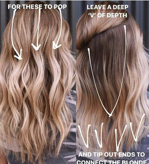 Tips And Tricks About Hair Dyes Hair Color Techniques Hair Color Formulas Hair Color Placement