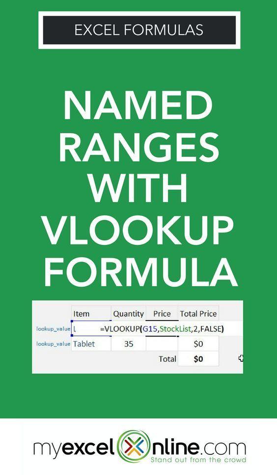 Excel Vlookup Named Range Myexcelonline Microsoft Excel Tutorial Excel Formula Excel Shortcuts