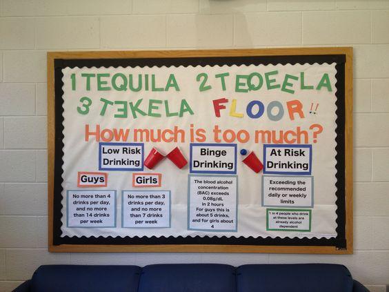 Alcohol Awareness Bulletin Board- What is binge drinking?