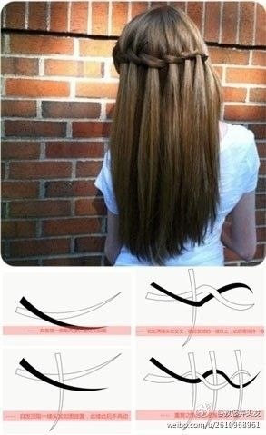 Super Waterfall Braid Tutorial Style And Do It Yourself On Pinterest Short Hairstyles For Black Women Fulllsitofus