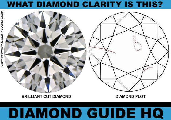 Check Out The True Meaning Of I Clarity Diamonds YouLl Be