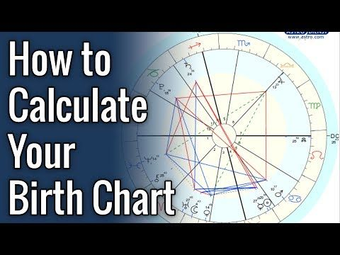 How To Calculate Your Birth Chart Youtube Astrology Birth Chart Astrology Birth Chart Birthday Charts