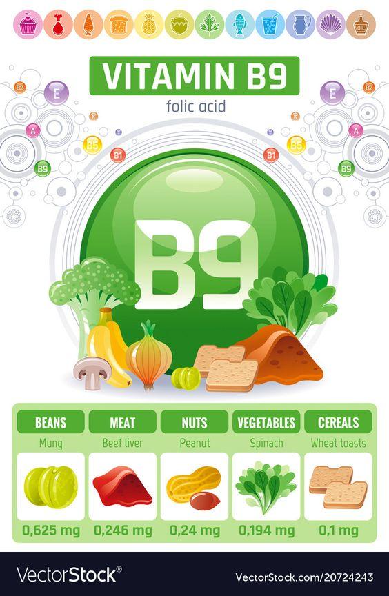 Vitamine B11/ Foliumzuur