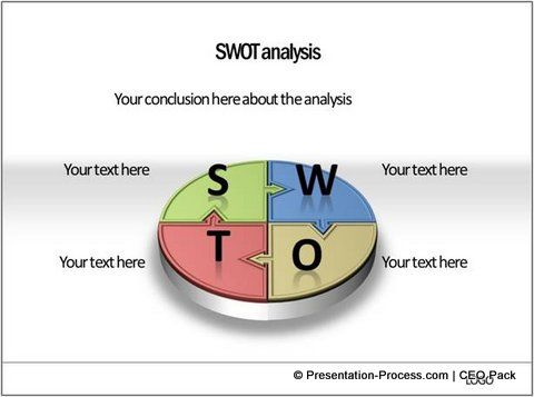 Top Tutorial 18 3 Creative SWOT Analysis Template Ideas 20 Top - microsoft swot analysis template