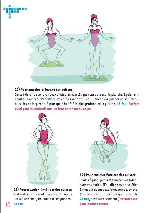 Extrem Exercices en piscine | Forme et santé | Pinterest | Aquagym  IL55