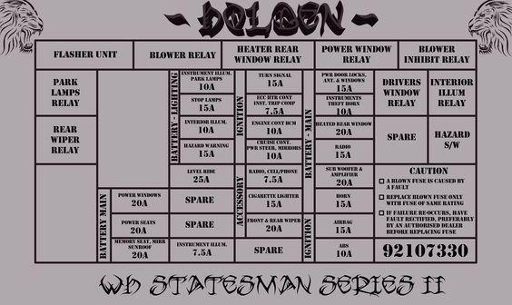 2002 wh statesman series ii under dash fuse    relay diagram