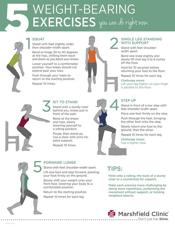 printable weight bearing exercise chart