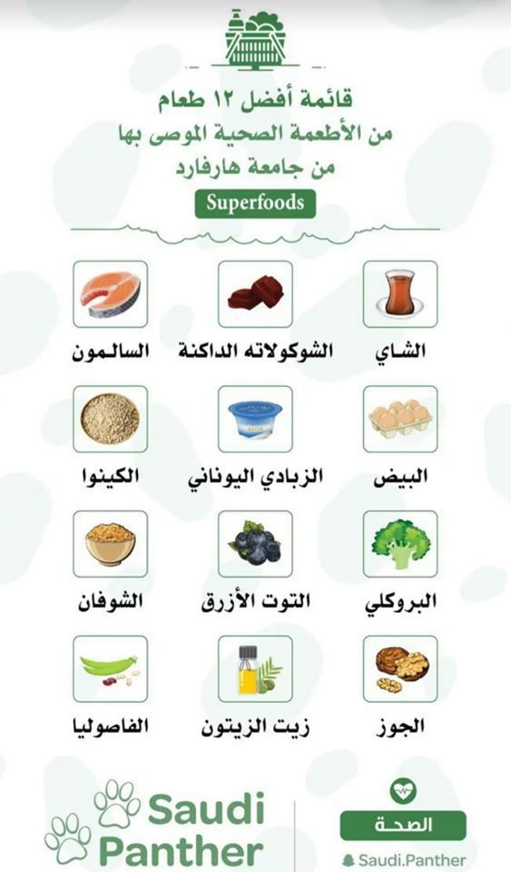 Pin By Dalal Abbas On Benefit Of Food Food Facts Health Food Nutrition