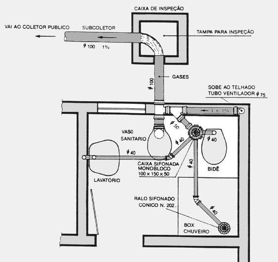 Medidas Banheiro Planta Baixa : Planta baixa hidraulica banheiro archi technical