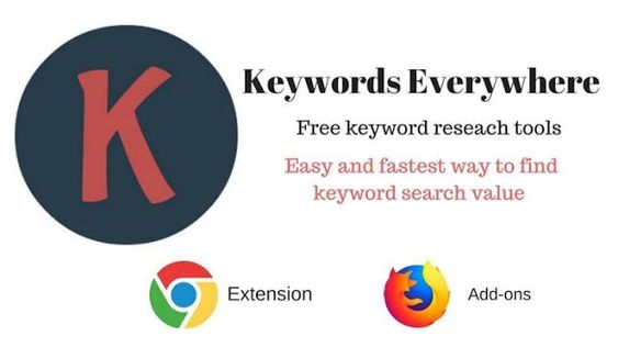Keyword Everywhere Ko Mobile Me Kaise Install Karen Keyword Tool Keyword Planner Google Trends
