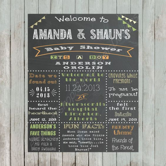 Chalkboard Baby Shower Sign Printable