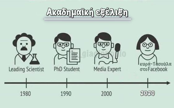 Ακαδημαϊκή εξέλιξη | to_giagiopoulo