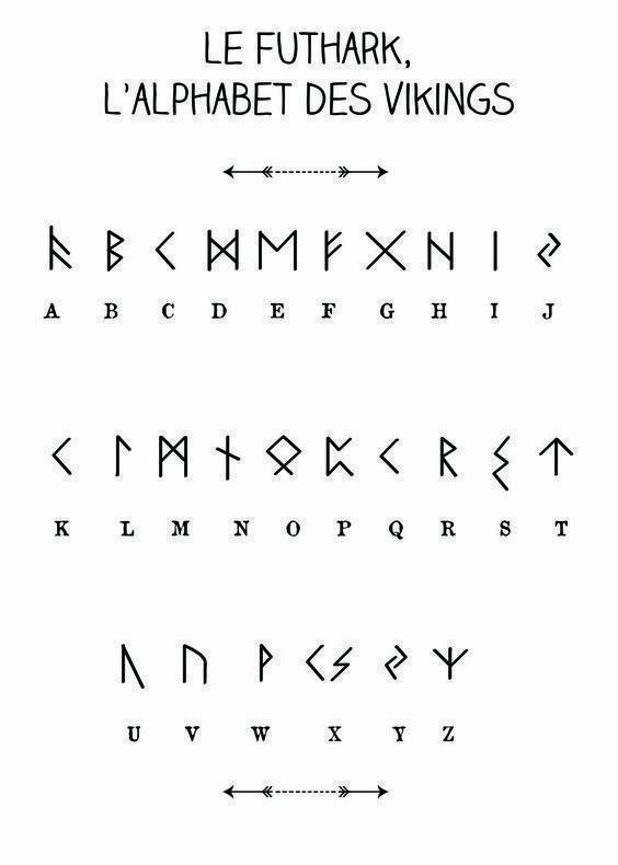 Mientras Espera La Caja De Septiembre Descubre A Los Vikingos Esto Mientras Espera La Caja De Septiembre Desc Rune Tattoo Viking Rune Tattoo Lettering