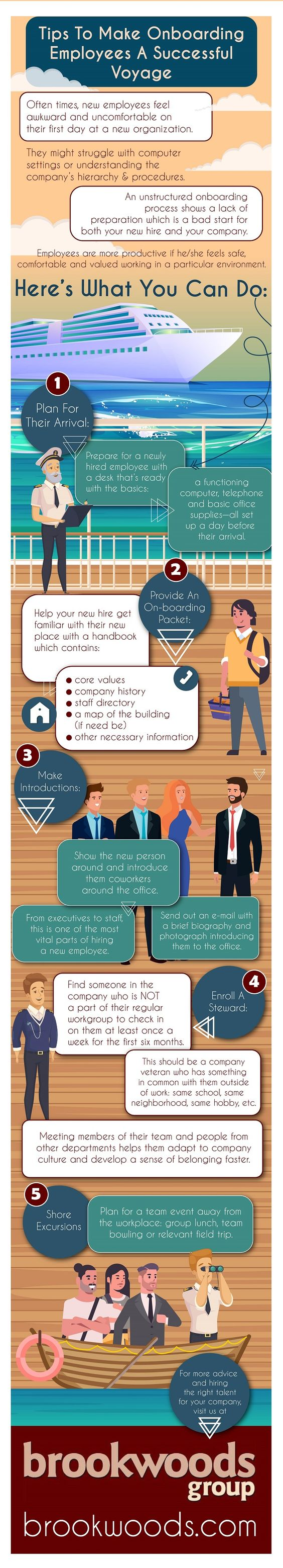 Tips To Make Onboarding Employees A Successful Voyage
