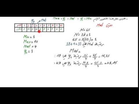 الاحصاء للسنة الثانية ثانوي مخطط بالعلبة رقم 2 Youtube Math Periodic Table Math Equations