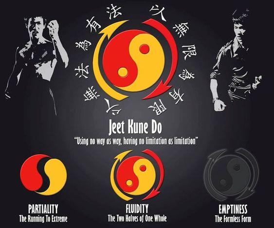 symbol of yin  yang dualitysource betty chin