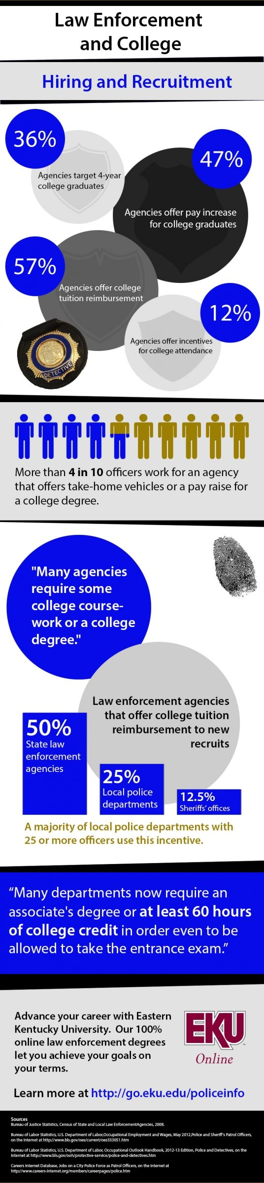 law enforcement and college hiring and recruitment infographic 36 many police departments now require an associates degree or at least 60 hours of college credit in order even to be allowed to take the entrance exam