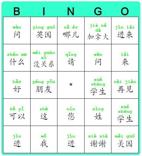 how to learn mandarin on your own