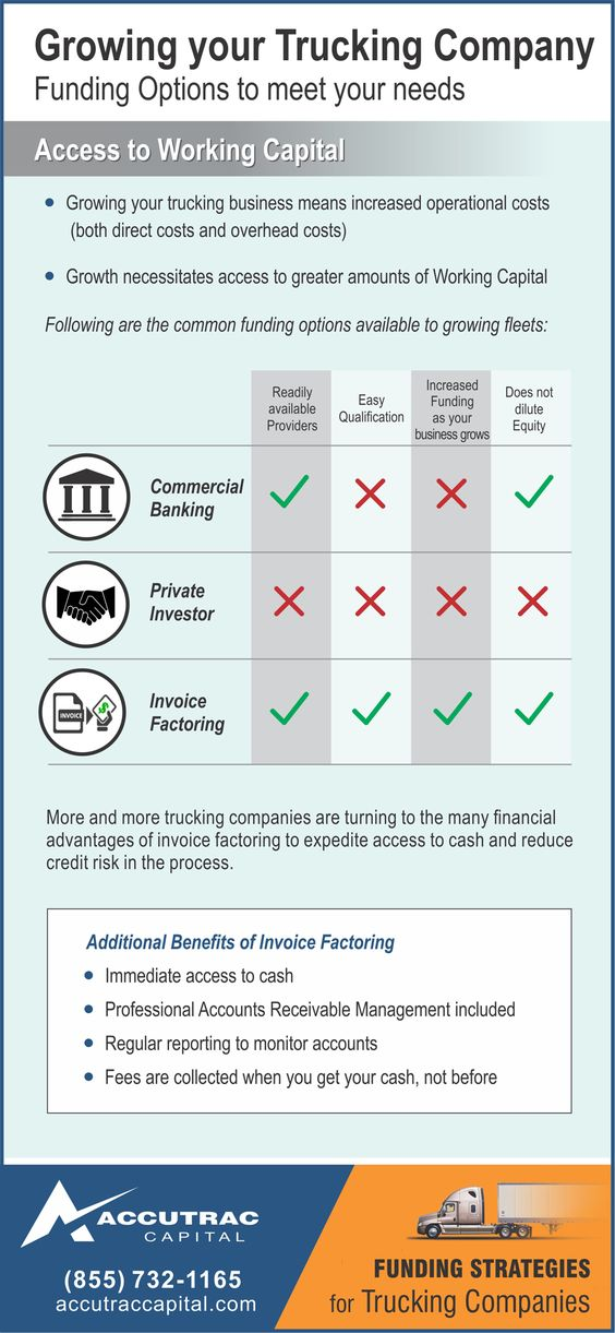 Freight Bill Factoring Is A Great Way For Trucking Companies To