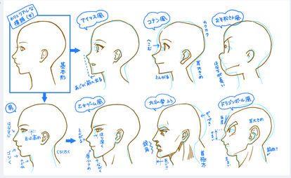 なるほど 理屈で分かるイラスト講座まとめ 描き方 描き分け 絵柄 naver まとめ face drawing drawings chibi drawings