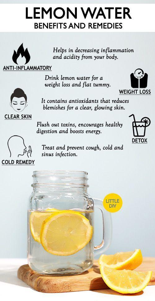 Lemon water benefits 81950